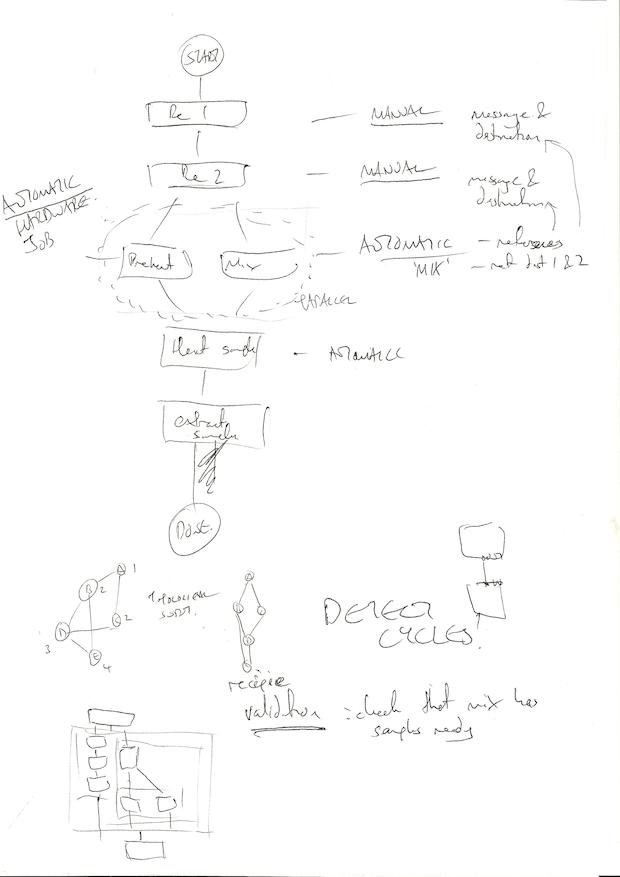 Day 1 sketch